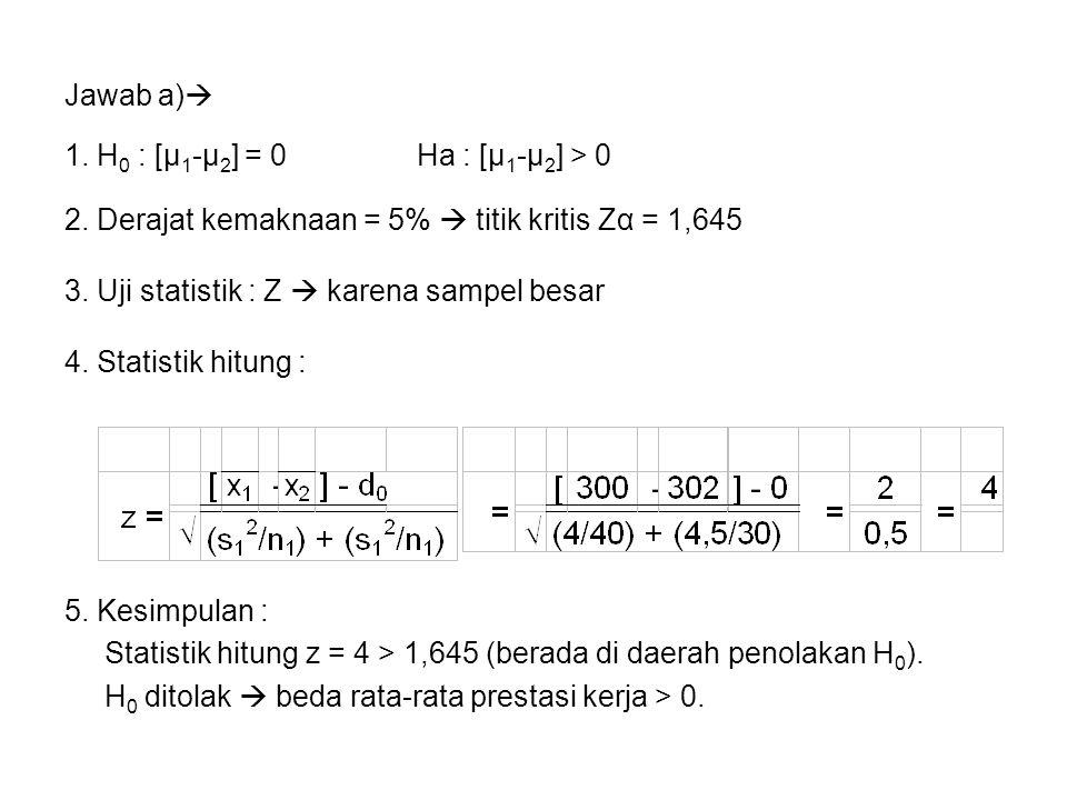 Jawab a) 1. H0 : [μ1-μ2] = 0 Ha : [μ1-μ2] > 0. 2. Derajat kemaknaan = 5%  titik kritis Zα = 1,645.